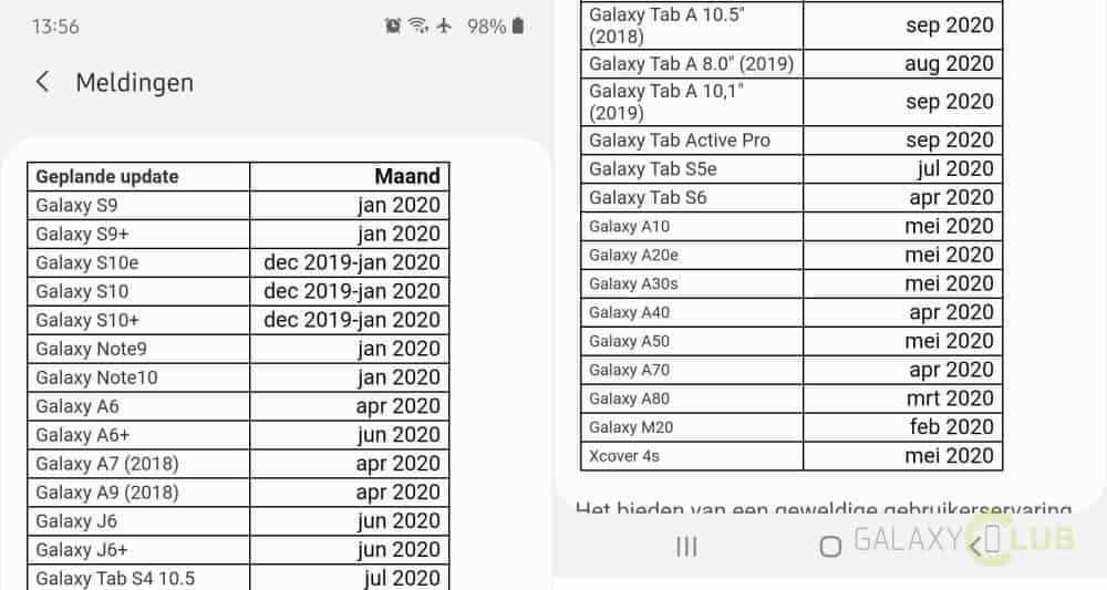 samsung nederland android 10 update schema