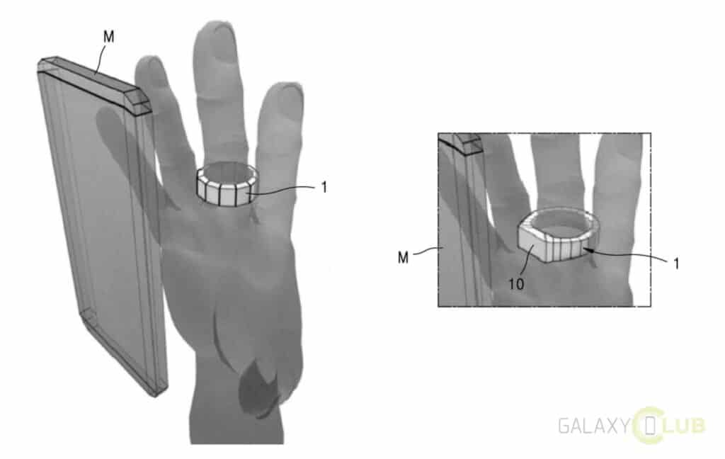 Samsung Wearable Charger Ring patent