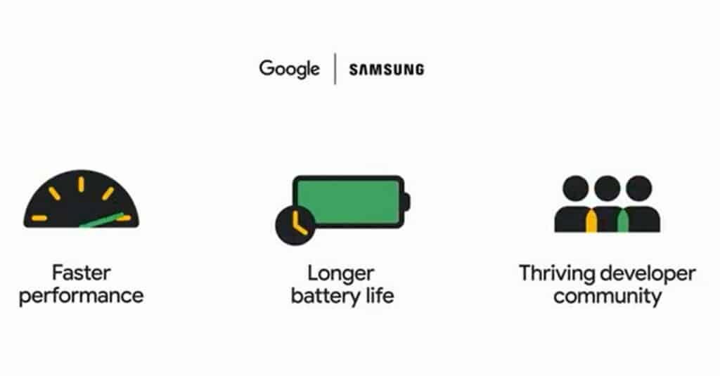 Samsung and Google: Tizen and Wear OS seeds op nieuwe horloges