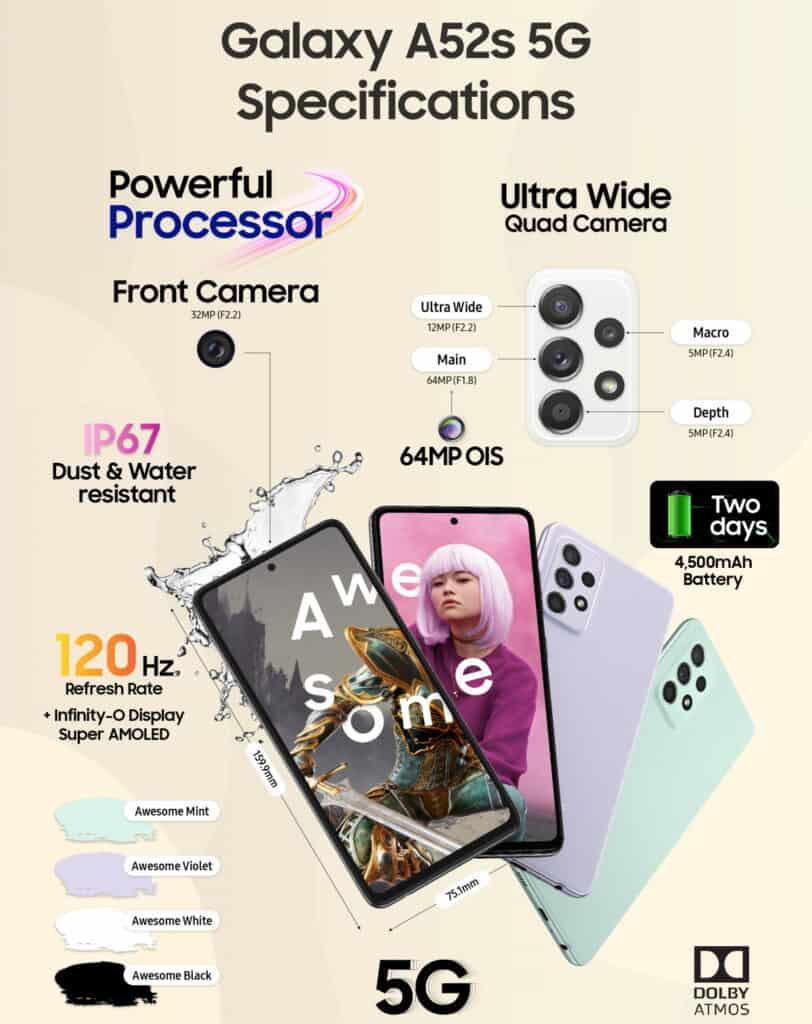 Pre-order Samsung Galaxy A52s di Belanda
