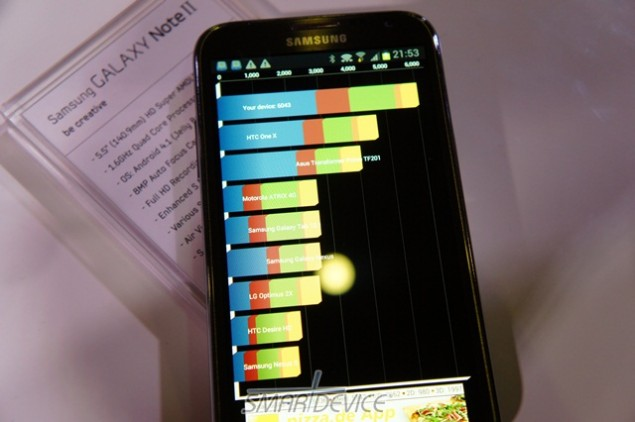 samsung-galaxy-note-2-quadrant Samsung Galaxy Note 2: benchmarks!