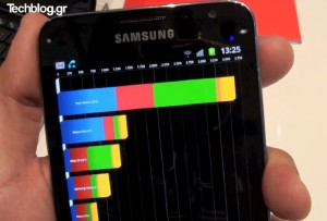 samsung-galaxy-note-benchmark-quadrant-300x203 Samsung Galaxy Note sneller dan de Galaxy S2