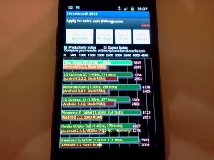 samsunggalaxys2smartbench-300x224 Samsung Galaxy S2 en een stapel benchmark tests
